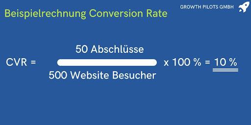 Beispielrechnung Conversion Rate