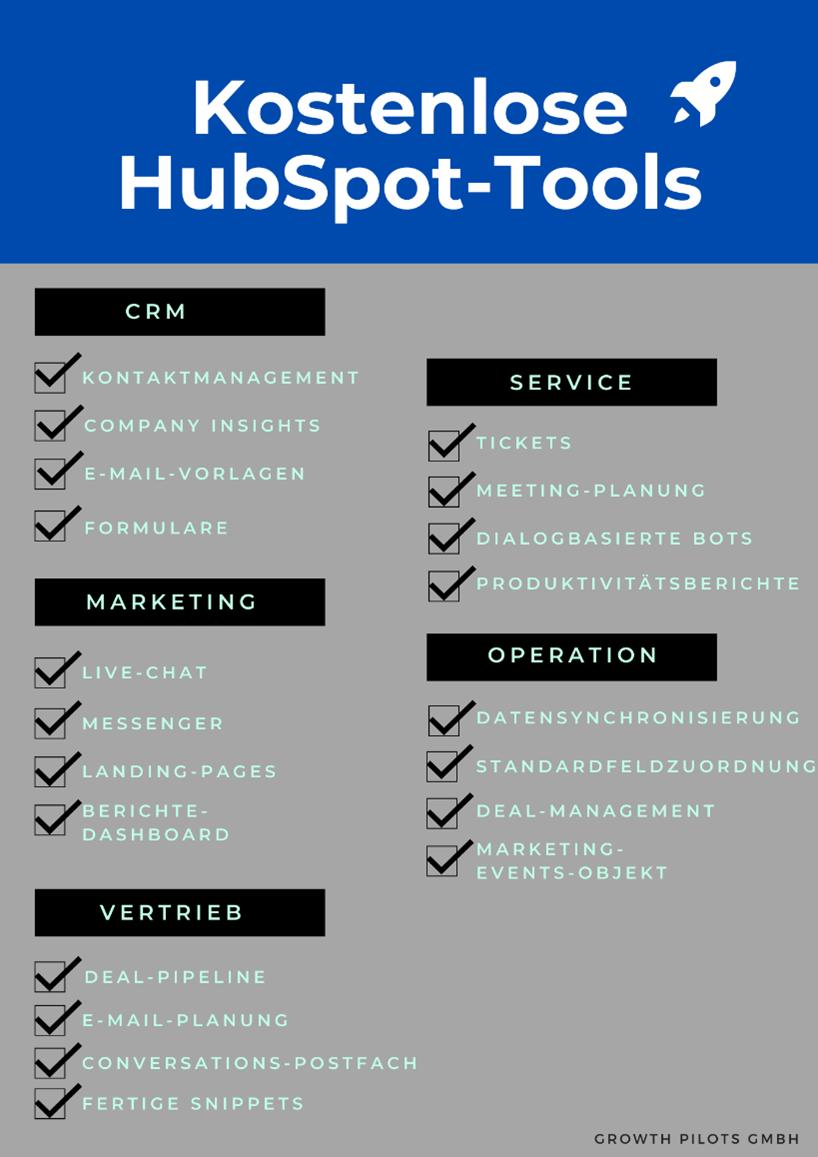 Kostenlose HubSpot Tools