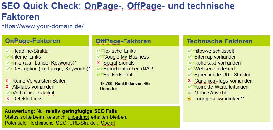 Beispiel für SEO Quick Check mit verschiedenen Faktoren