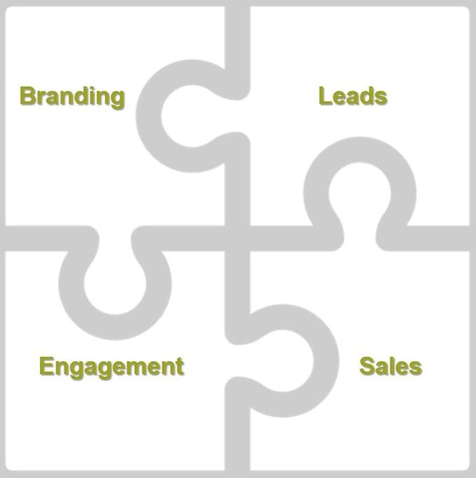 Online-Marketing-KPI